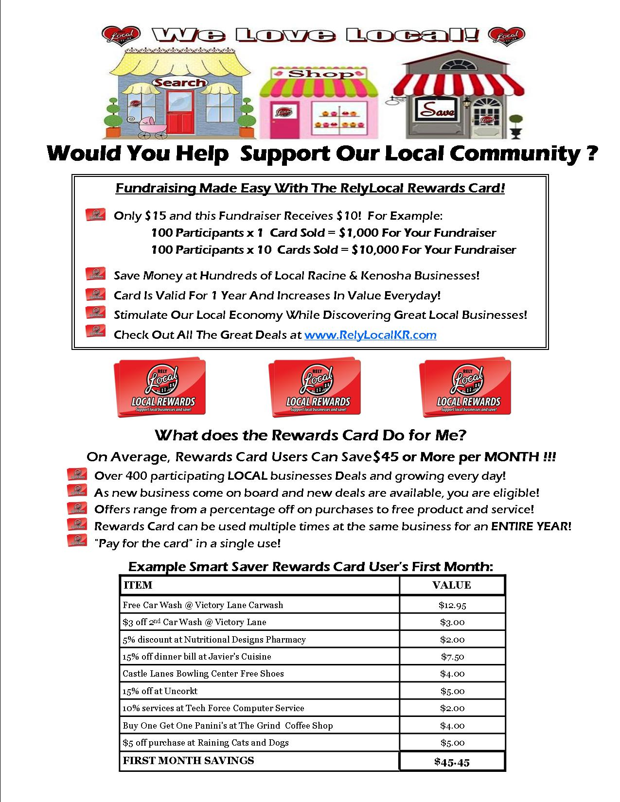 Rewards Card Fundraising Sheet