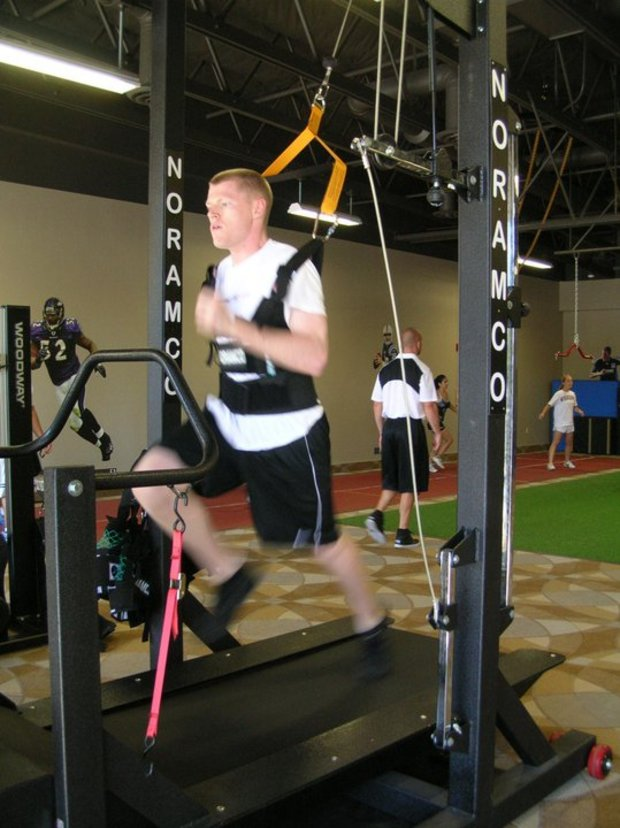 4 Levels of Youth Sports Training Business
